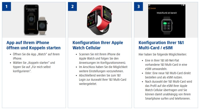 1&1 eSIM bestellen/aktivieren auf iPhone/Apple Watch
