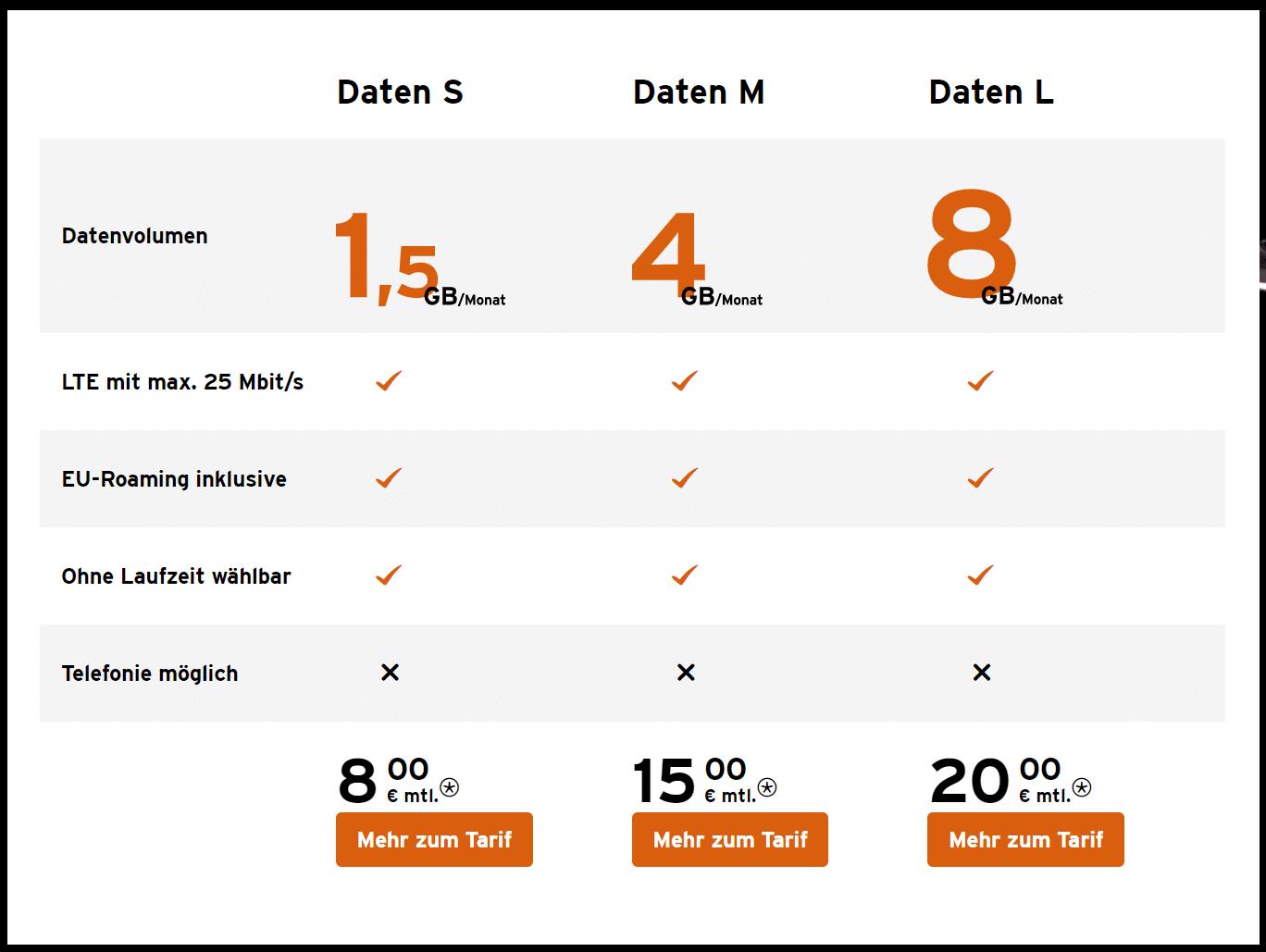 congstar Daten Tarife mit LTE im Telekom-Netz