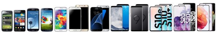 Samsung Galaxy S Überblick 2021