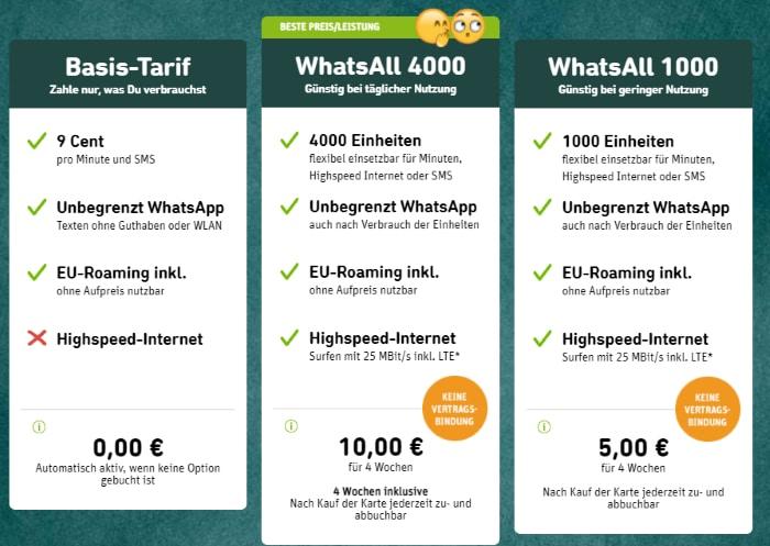 WhatsApp SIM Tarife