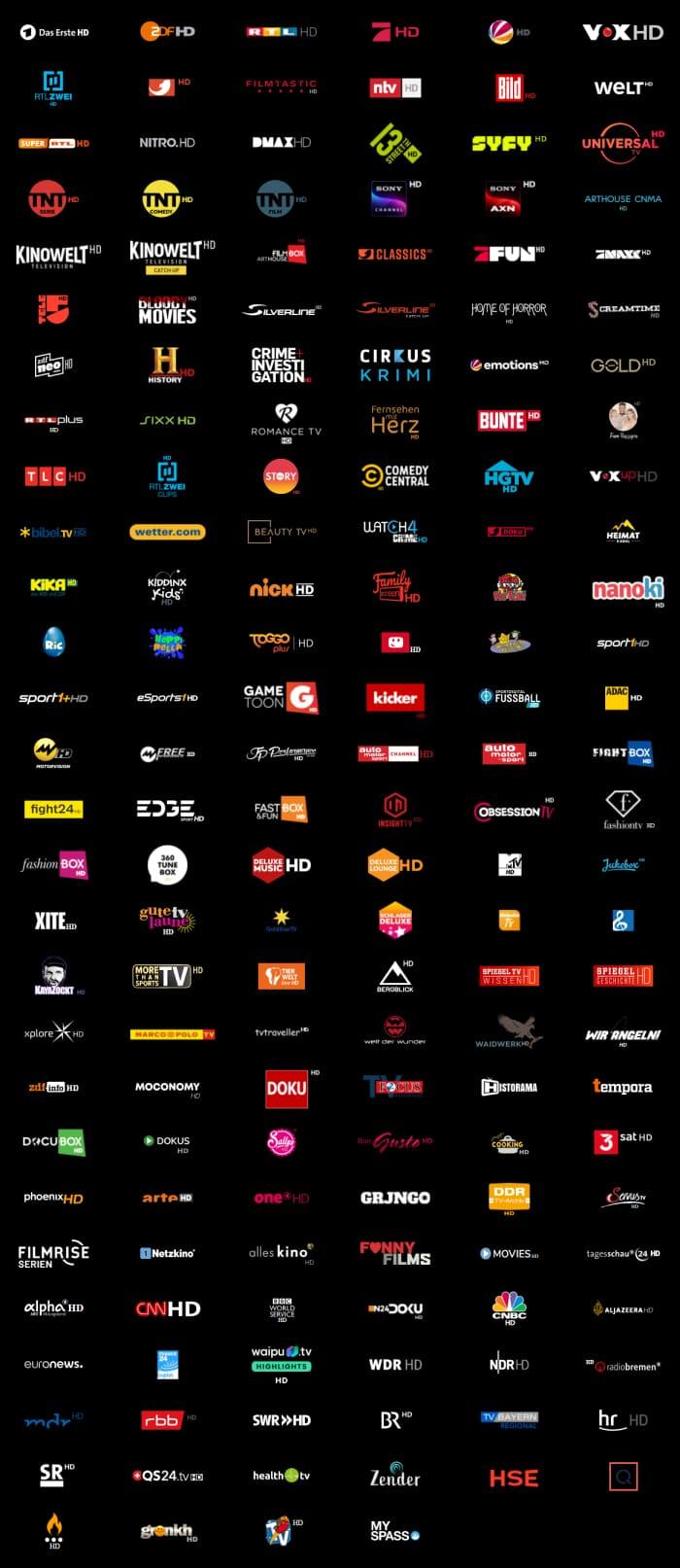 waipu.tv Perfect Plus Senderliste (Stand: September 2021)