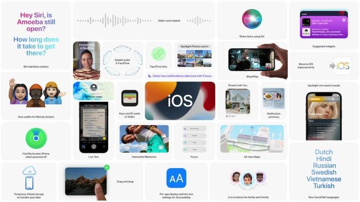 Kernfeatures von iOS 15