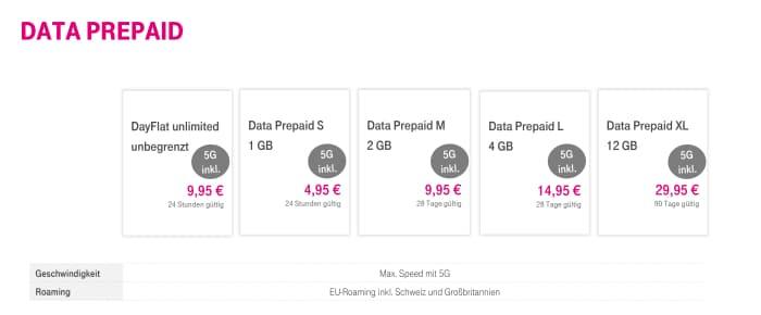 Telekom Data Prepaid