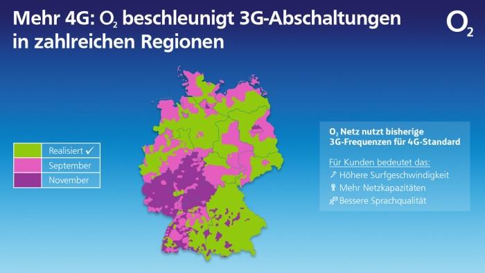 3G Netzabschaltung bei Telefónica Deutschland / o2