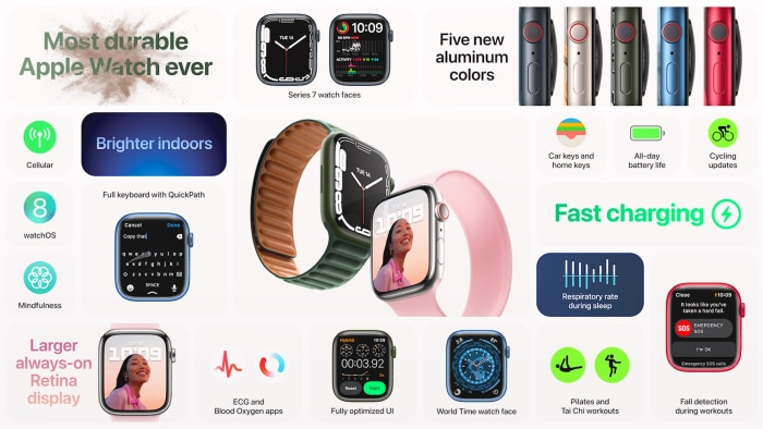 Apple Watch Series 7 - Features