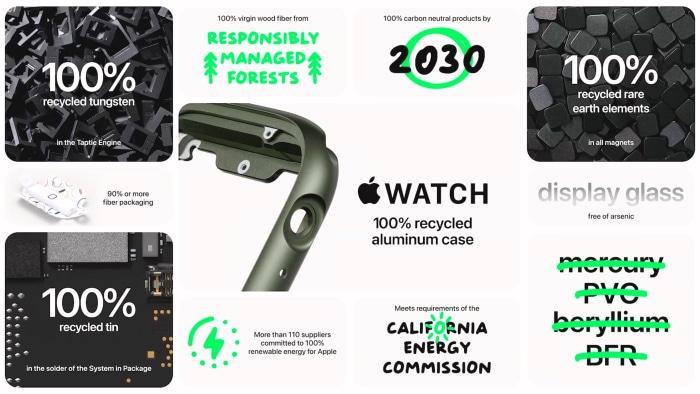 Apple Watch Series 7 - Angaben zur Nachhaltigkeit
