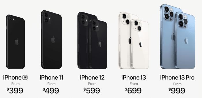 Apple iPhone 13 Preise Lineup