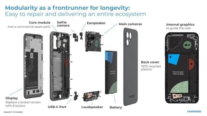 Fairphone 4 mit modularem Aufbau, großer Reparierbarkeit und nachhaltigem Gedanken